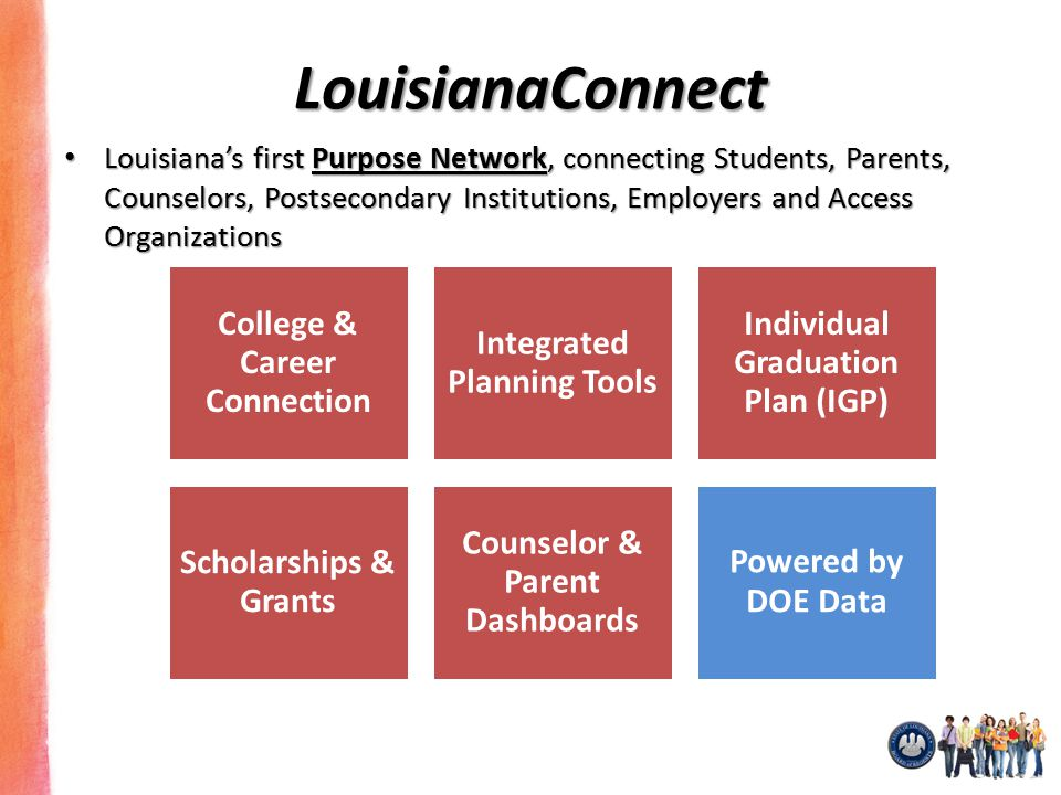 LouisianaConnect Louisiana's first Purpose Network, connecting Students, Parents, Counselors, Postsecondary Institutions, Employers and Access Organizations Louisiana's first Purpose Network, connecting Students, Parents, Counselors, Postsecondary Institutions, Employers and Access Organizations College & Career Connection Integrated Planning Tools Individual Graduation Plan (IGP) Scholarships & Grants Counselor & Parent Dashboards Powered by DOE Data
