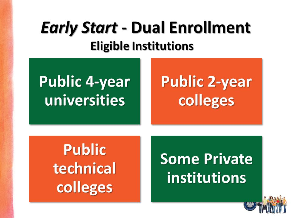 Early Start - Dual Enrollment Public 4-year universities Public 2-year colleges Public technical colleges Some Private institutions Eligible Institutions