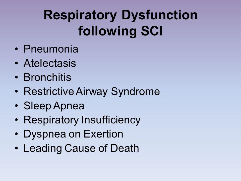 Respiratory Dysfunction following SCI Pneumonia Atelectasis Bronchitis Restrictive Airway Syndrome Sleep Apnea Respiratory Insufficiency Dyspnea on Ex