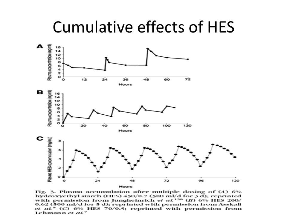 Cumulative effects of HES