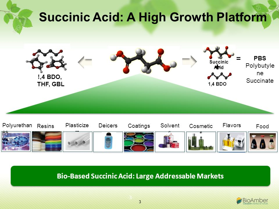 3 -3- Plasticize rs Deicers Coatings Resins Food Cosmetic s Polyurethan es Solvent s Flavors ✚ = 1,4 BDO PBS Polybutyle ne Succinate Succinic Acid !,4 BDO, THF, GBL Bio-Based Succinic Acid: Large Addressable Markets Succinic Acid: A High Growth Platform