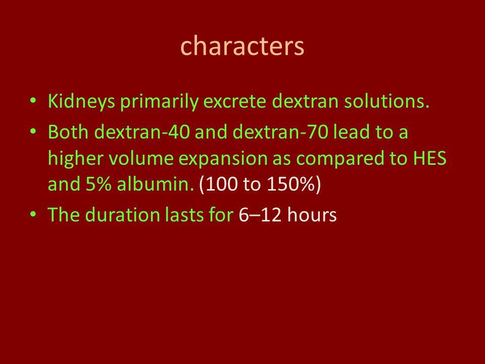 characters Kidneys primarily excrete dextran solutions.