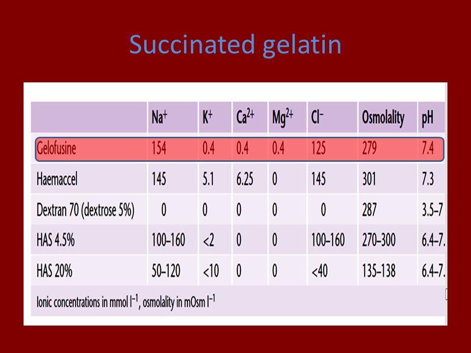 Succinated gelatin