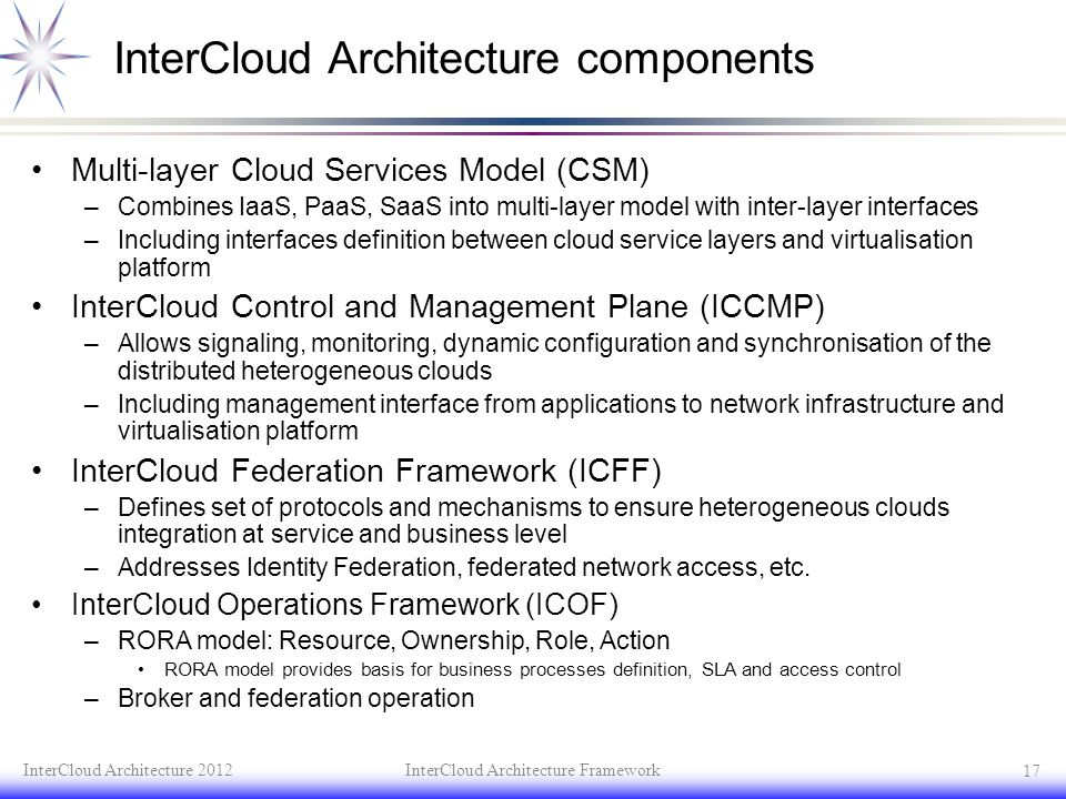 InterCloud Architecture components Multi-layer Cloud Services Model (CSM) –Combines IaaS, PaaS, SaaS into multi-layer model with inter-layer interface
