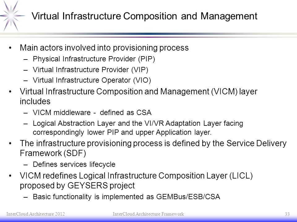 Virtual Infrastructure Composition and Management Main actors involved into provisioning process –Physical Infrastructure Provider (PIP) –Virtual Infr