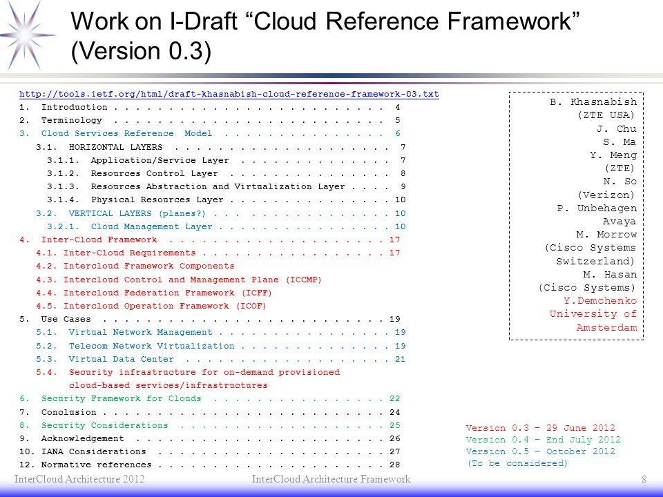 "Work on I-Draft ""Cloud Reference Framework"" (Version 0.3) InterCloud Architecture 2012InterCloud Architecture Framework 8 http://tools.ietf.org/html/d"