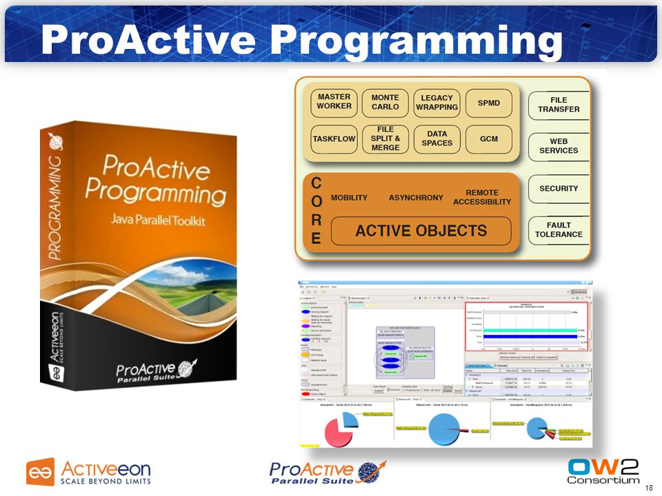 17 ProActive Programming: Active Objects