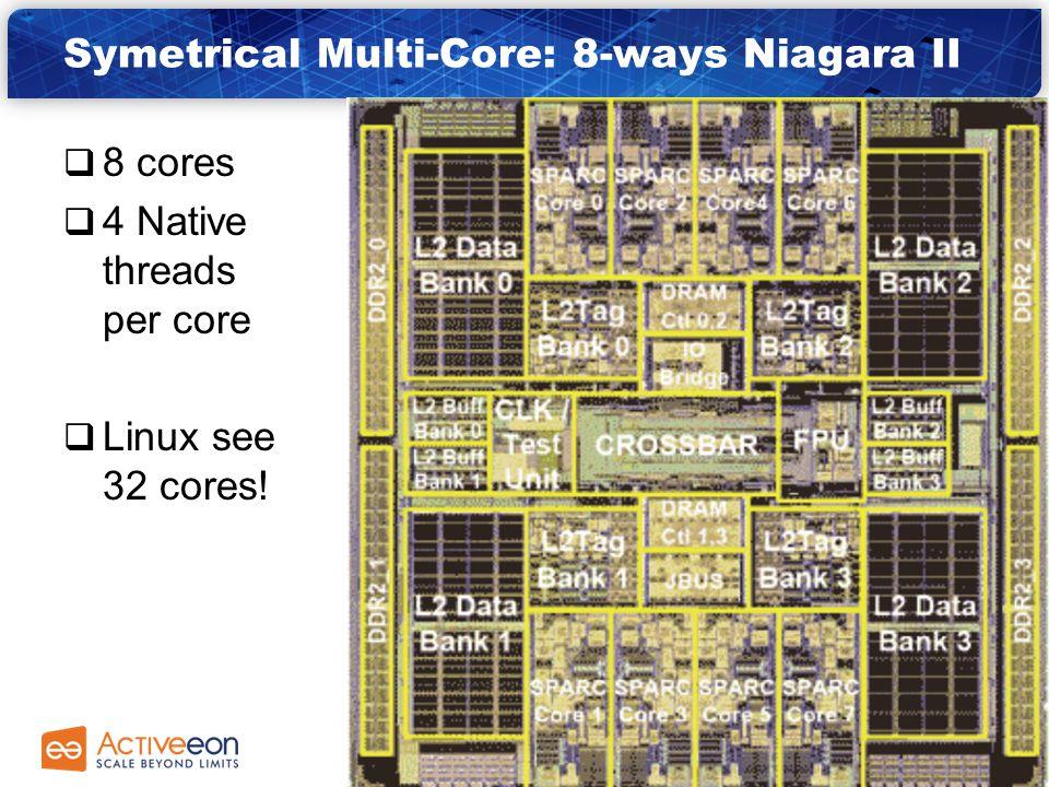 Multi-Cores 7
