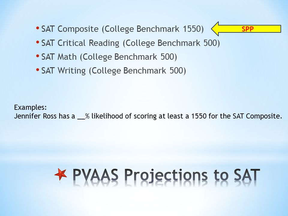 SAT Composite (College Benchmark 1550) SAT Critical Reading (College Benchmark 500) SAT Math (College Benchmark 500) SAT Writing (College Benchmark 500) SPP Examples: Jennifer Ross has a __% likelihood of scoring at least a 1550 for the SAT Composite.