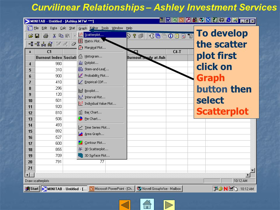 To develop the scatter plot first click on Graph button then select Scatterplot Curvilinear Relationships – Ashley Investment Services