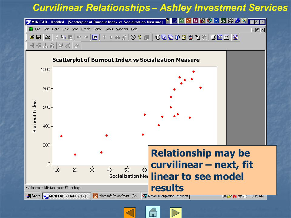 Relationship may be curvilinear – next, fit linear to see model results Curvilinear Relationships – Ashley Investment Services