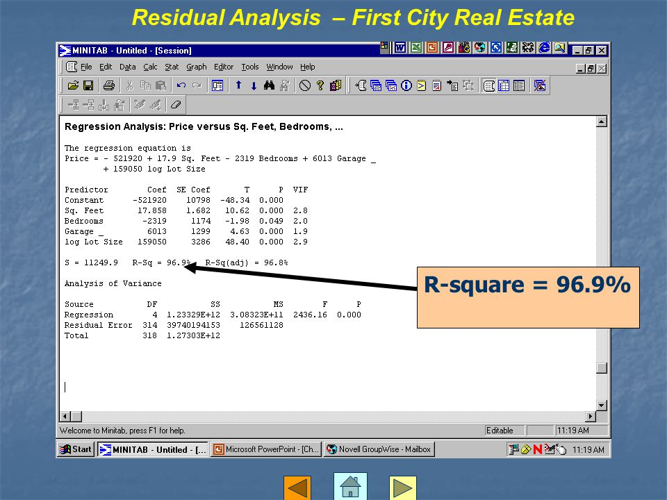 R-square = 96.9% Residual Analysis – First City Real Estate