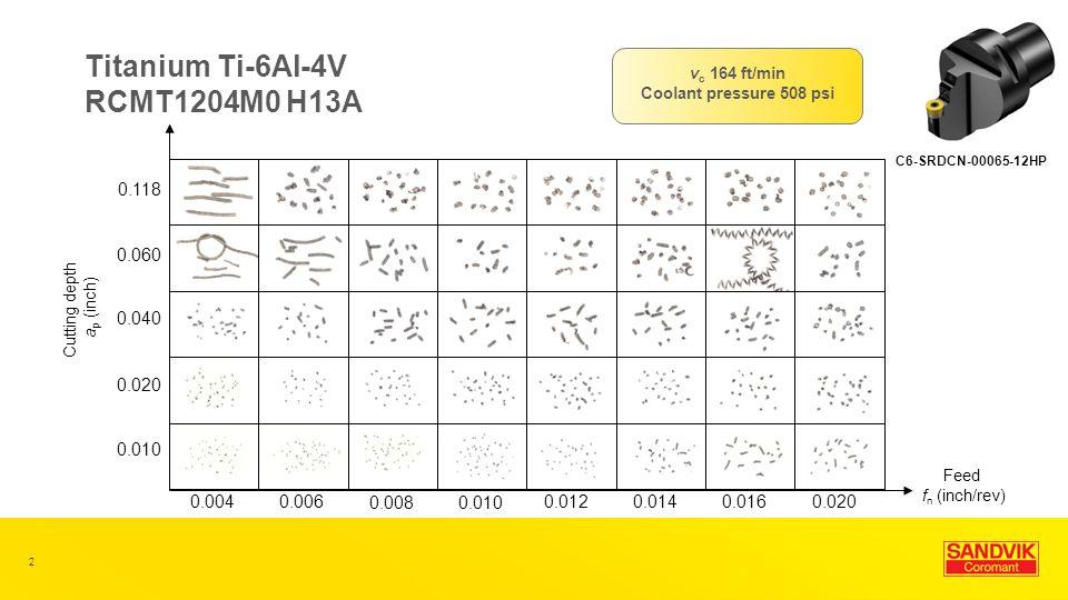 C6-SRDCN-00065-12HP 2 Titanium Ti-6Al-4V RCMT1204M0 H13A v c 164 ft/min Coolant pressure 508 psi Feed f n (inch/rev) Cutting depth a p (inch) 0.118 0.