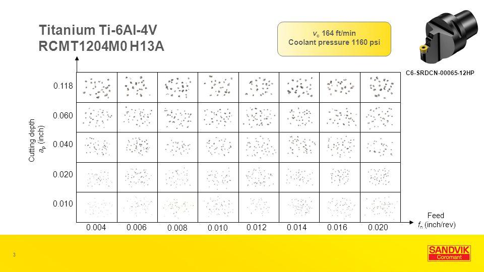 C6-SRDCN-00065-12HP 3 Titanium Ti-6Al-4V RCMT1204M0 H13A v c 164 ft/min Coolant pressure 1160 psi Feed f n (inch/rev) Cutting depth a p (inch) 0.118 0.060 0.040 0.020 0.010 0.0040.006 0.0080.010 0.0120.0140.0160.020