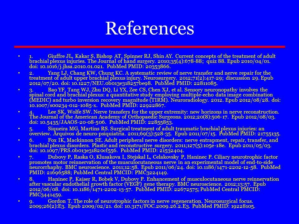 References 1.Giuffre JL, Kakar S, Bishop AT, Spinner RJ, Shin AY.