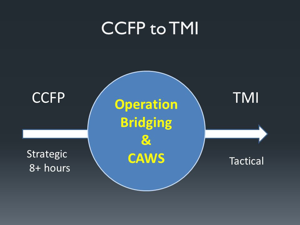 CCFP to TMI CCFPTMI Strategic 8+ hours Tactical Operation Bridging & CAWS