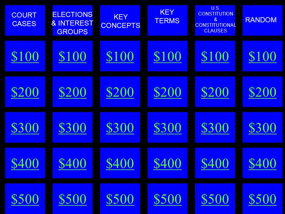 $100 $200 $300 $400 $500 COURT CASES KEY CONCEPTS KEY TERMS RANDOM ELECTIONS & INTEREST GROUPS U.S. CONSTITUTION & CONSTITUTIONAL CLAUSES