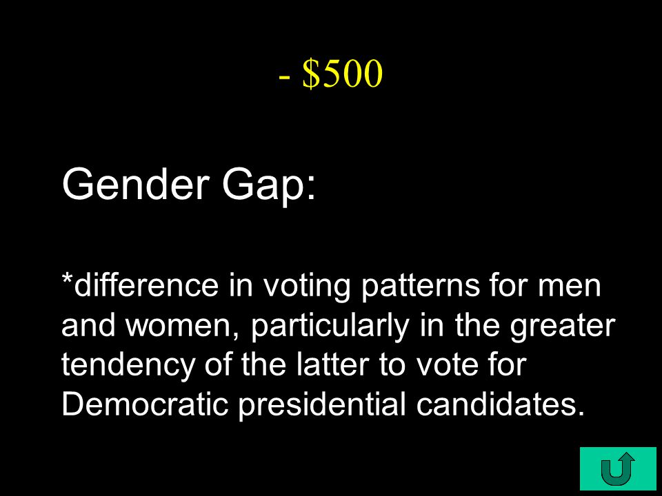 C4-$500 - $500 Gender Gap: *difference in voting patterns for men and women, particularly in the greater tendency of the latter to vote for Democratic
