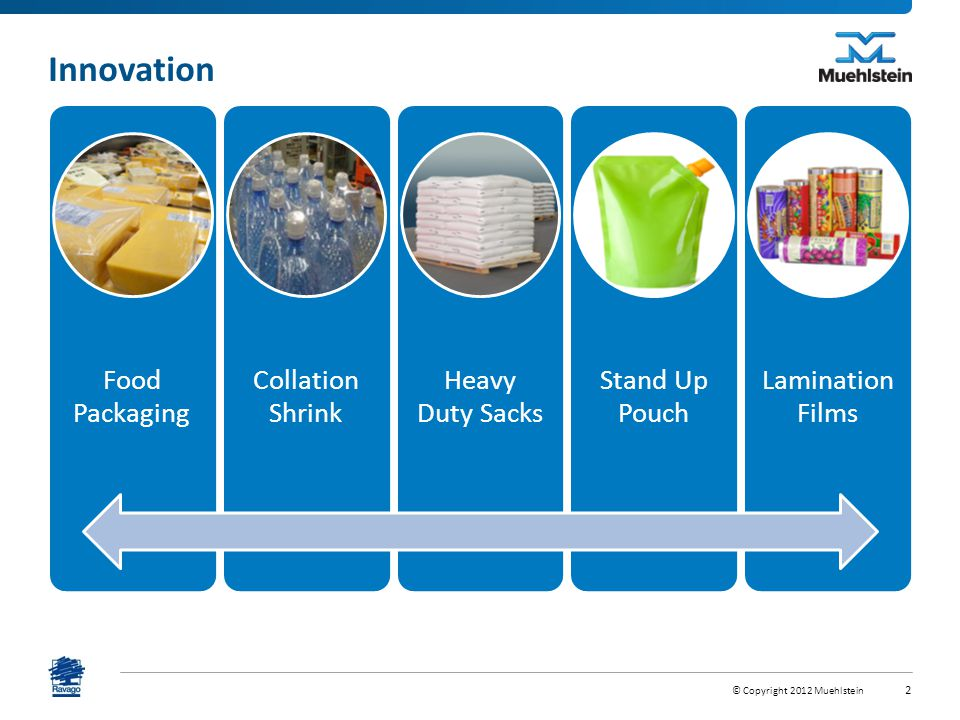 Food Packaging Collation Shrink Heavy Duty Sacks Stand Up Pouch Lamination Films © Copyright 2012 Muehlstein 2 Innovation