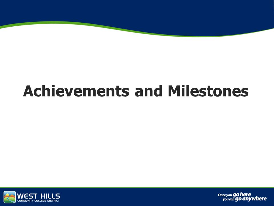Capital Investments Achievements and Milestones