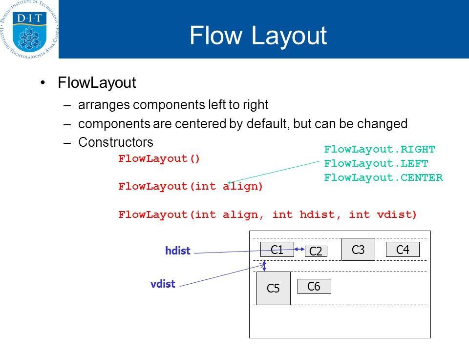 –arranges components left to right –components are centered by default, but can be changed –Constructors FlowLayout() FlowLayout(int align) FlowLayout