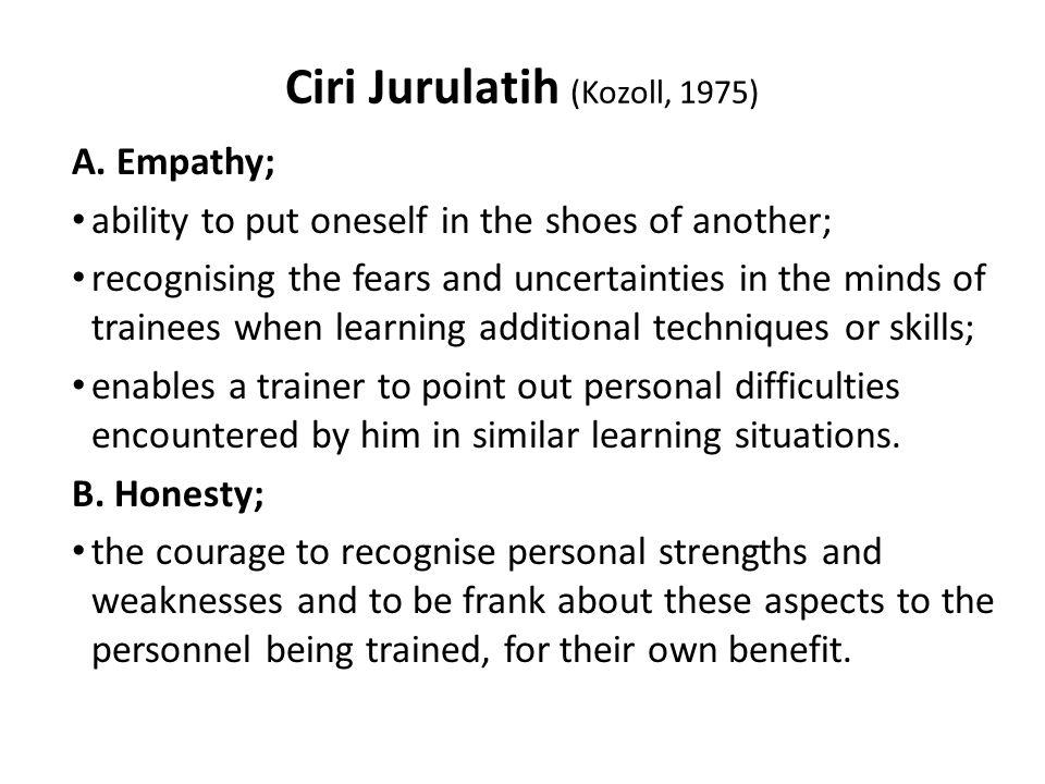 Ciri Jurulatih (Kozoll, 1975) A.