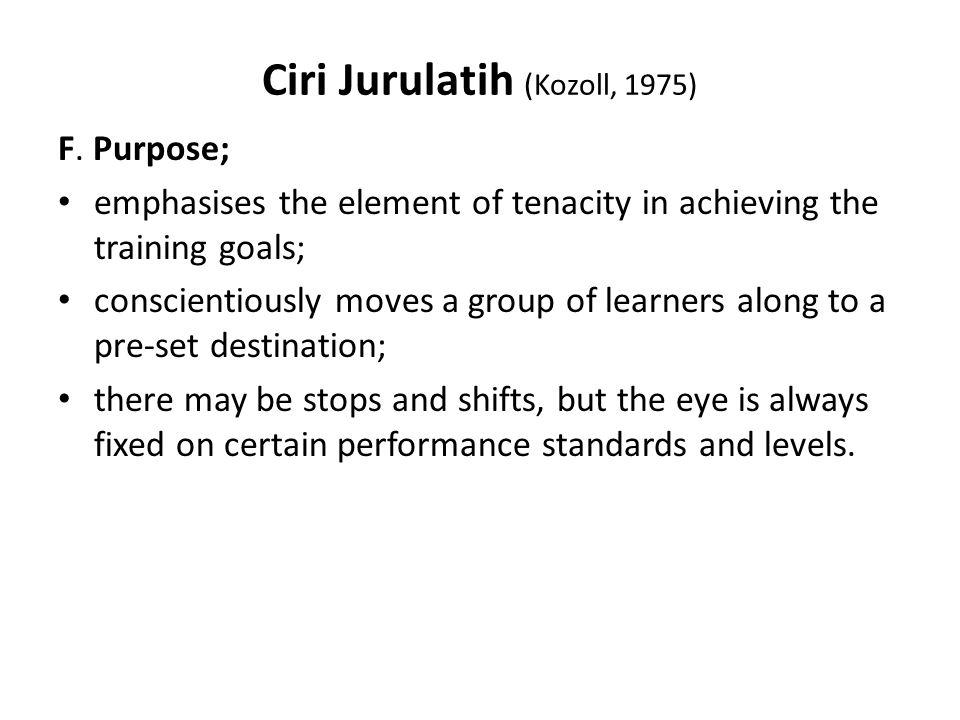 Ciri Jurulatih (Kozoll, 1975) F.