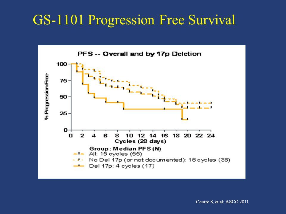 GS-1101 Progression Free Survival Coutre S, et al: ASCO 2011