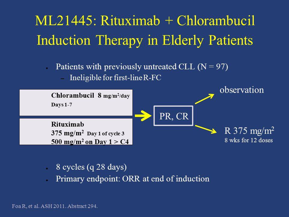 CCL3 and CCL4 levels affect prognosis Sivina M et al, Blood 117:1662-9, 2011