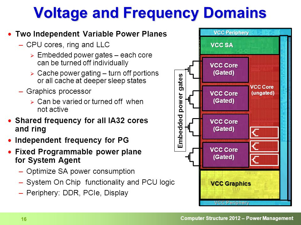 Computer Structure 2012 – Power Management 16 Voltage and Frequency Domains  Two Independent Variable Power Planes –CPU cores, ring and LLC  Embedde