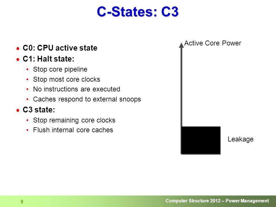 Computer Structure 2012 – Power Management 9 C-States: C3  C0: CPU active state  C1: Halt state: Stop core pipeline Stop most core clocks No instruc