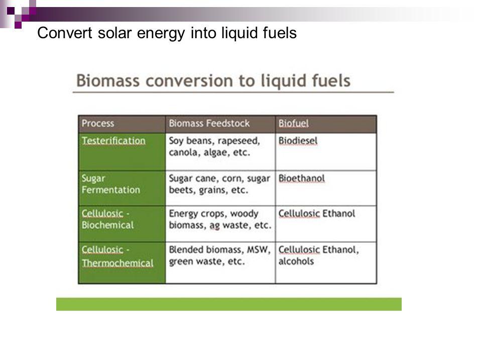 Convert solar energy into liquid fuels