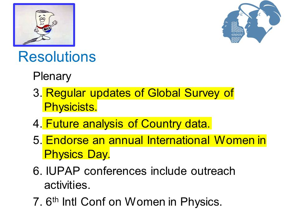 Plenary 3. Regular updates of Global Survey of Physicists. 4. Future analysis of Country data. 5. Endorse an annual International Women in Physics Day