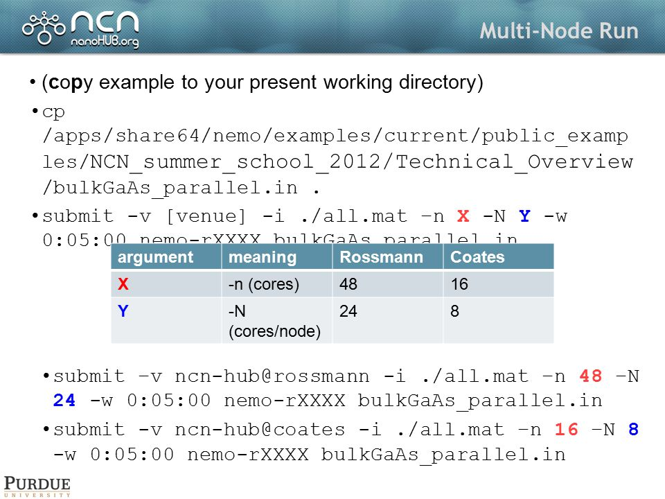 Multi-Node Run (copy example to your present working directory) cp /apps/share64/nemo/examples/current/public_examp les/ NCN_summer_school_2012/Techni