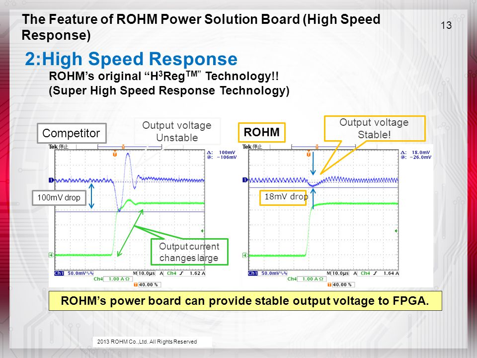 The Feature of ROHM Power Solution Board (High Speed Response) 13 2:High Speed Response ROHM's original H 3 Reg TM Technology!.