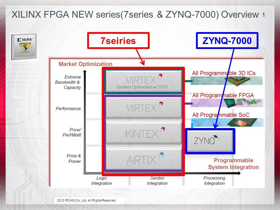 XILINX FPGA NEW series(7series & ZYNQ-7000) Overview 1 7seiriesZYNQ-7000 2013 ROHM Co.,Ltd.