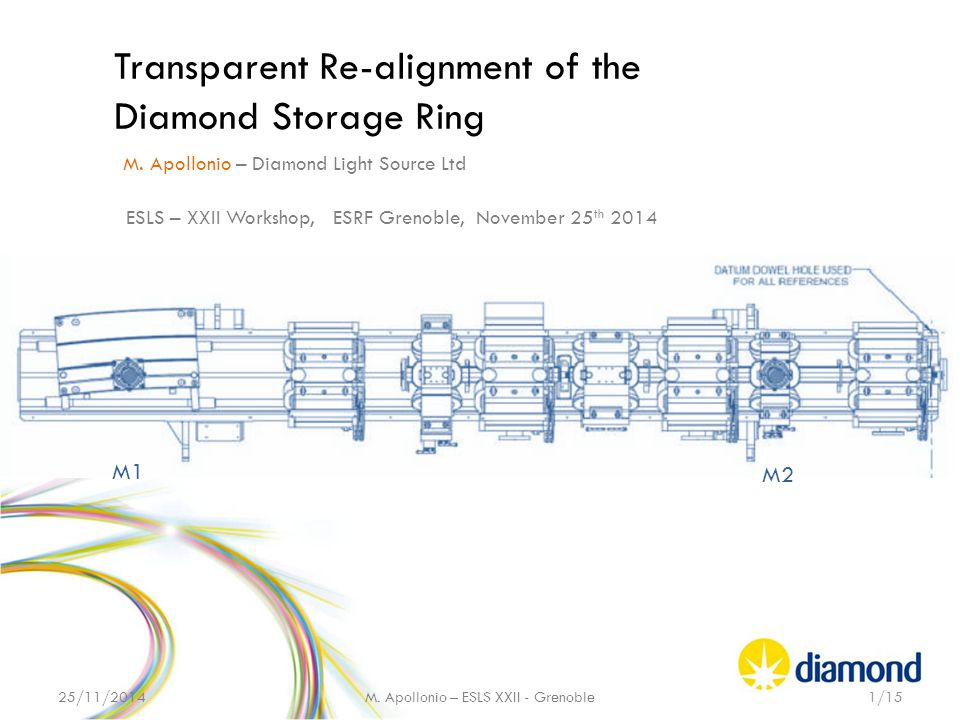 Transparent Re-alignment of the Diamond Storage Ring M.
