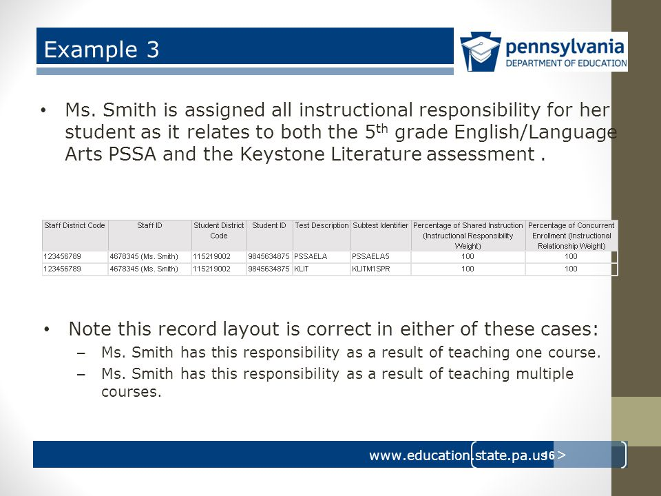 www.education.state.pa.us > Example 3 16 Ms.
