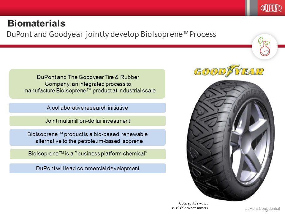 DuPont and Goodyear jointly develop BioIsoprene™ Process DuPont and The Goodyear Tire & Rubber Company: an integrated process to, manufacture BioIsoprene™ product at industrial scale A collaborative research initiative Joint multimillion-dollar investment BioIsoprene™ product is a bio-based, renewable alternative to the petroleum-based isoprene BioIsoprene™ is a business platform chemical DuPont will lead commercial development Concept tire – not available to consumers 17 Biomaterials 12 DuPont Confidential