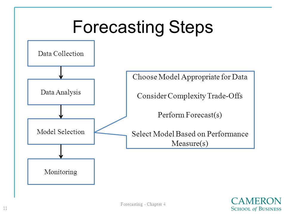 Forecasting Steps Forecasting - Chapter 4 11 Data Collection Data Analysis Model Selection Monitoring Choose Model Appropriate for Data Consider Compl