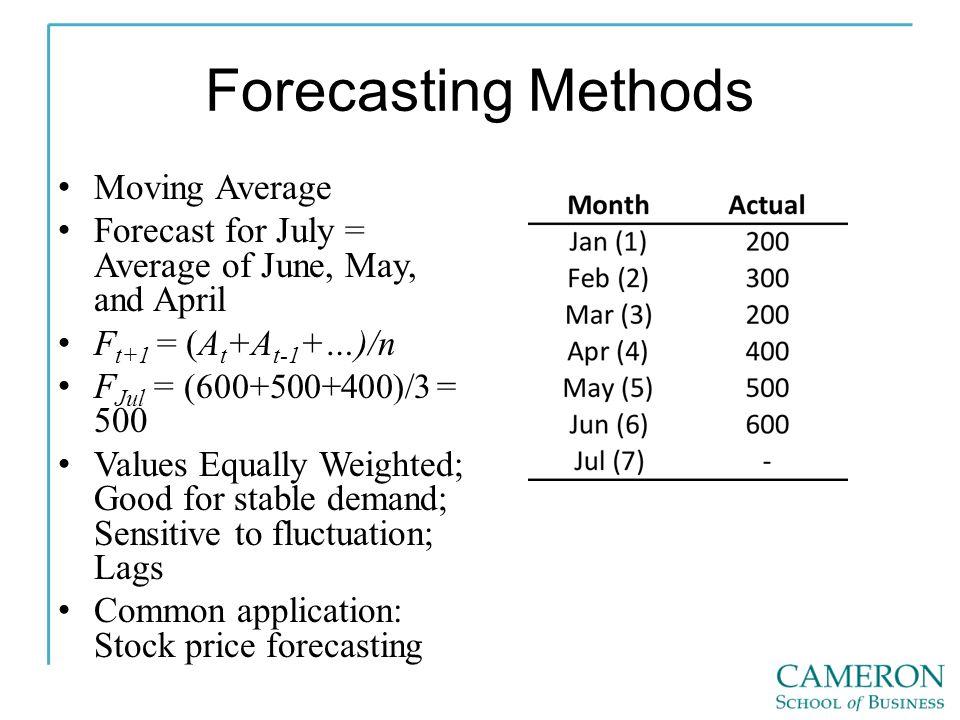 Forecasting Methods Moving Average Forecast for July = Average of June, May, and April F t+1 = (A t +A t-1 +…)/n F Jul = (600+500+400)/3 = 500 Values