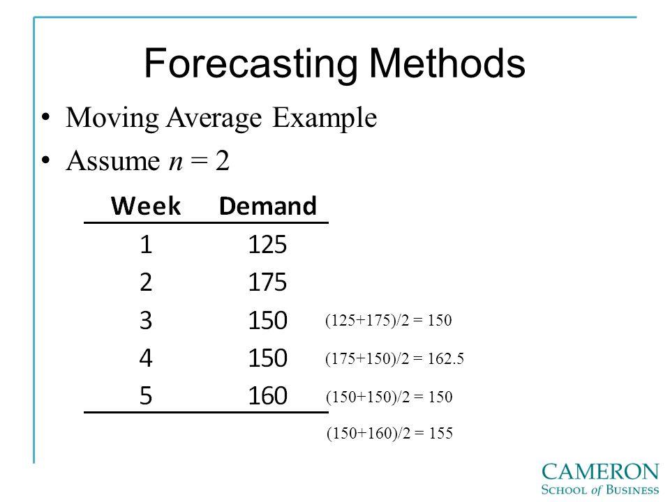 Forecasting Methods Moving Average Example Assume n = 2 (125+175)/2 = 150 (175+150)/2 = 162.5 (150+150)/2 = 150 (150+160)/2 = 155