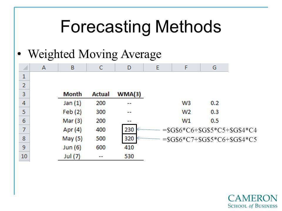 Forecasting Methods Weighted Moving Average =$G$6*C6+$G$5*C5+$G$4*C4 =$G$6*C7+$G$5*C6+$G$4*C5