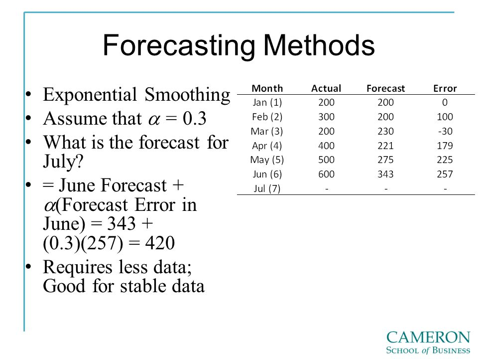 Forecasting Methods Exponential Smoothing Assume that  = 0.3 What is the forecast for July? = June Forecast +  (Forecast Error in June) = 343 + (0.3