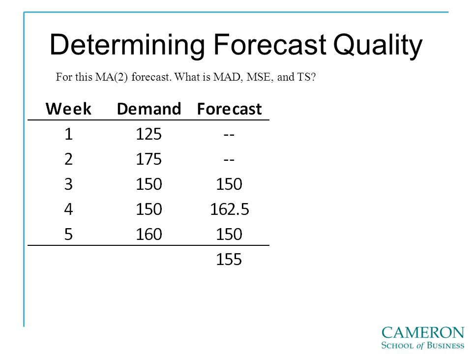 Determining Forecast Quality For this MA(2) forecast. What is MAD, MSE, and TS?