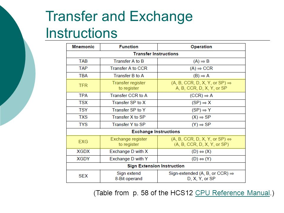 Transfer and Exchange Instructions (Table from p.