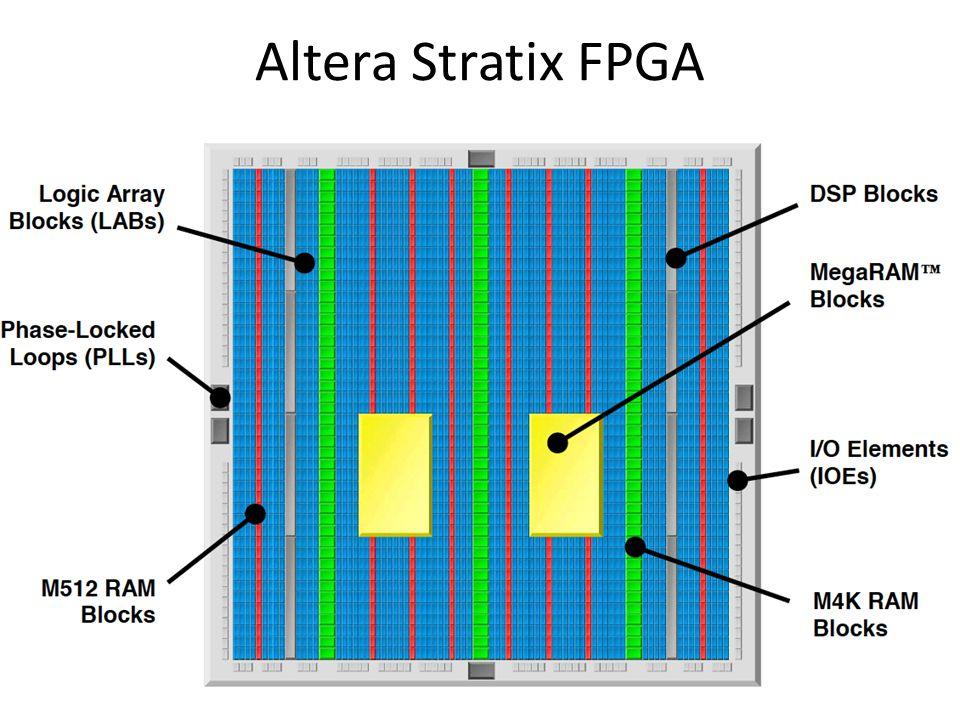 Altera Stratix FPGA