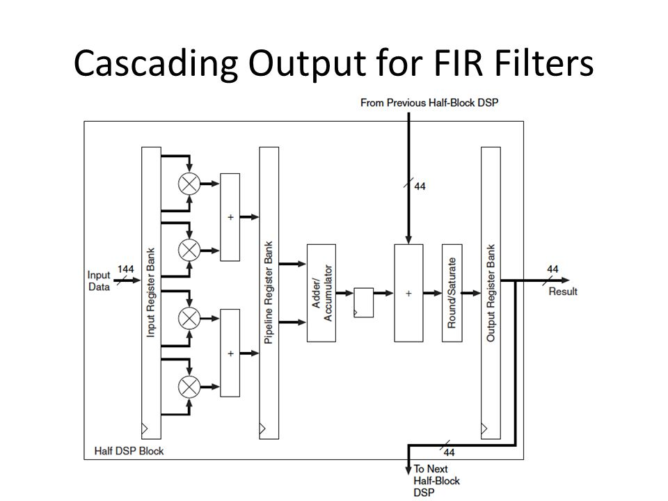 Cascading Output for FIR Filters