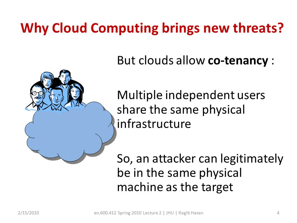 Why Cloud Computing brings new threats.