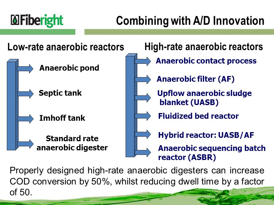 Combining with A/D Innovation Low-rate anaerobic reactors High-rate anaerobic reactors Anaerobic pond Septic tank Standard rate anaerobic digester Imhoff tank Anaerobic sequencing batch reactor (ASBR) Anaerobic contact process Anaerobic filter (AF) Upflow anaerobic sludge blanket (UASB) Fluidized bed reactor Hybrid reactor: UASB/AF Properly designed high-rate anaerobic digesters can increase COD conversion by 50%, whilst reducing dwell time by a factor of 50.